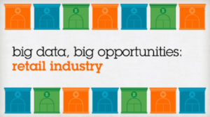 BIG DATA WEEK i retail
